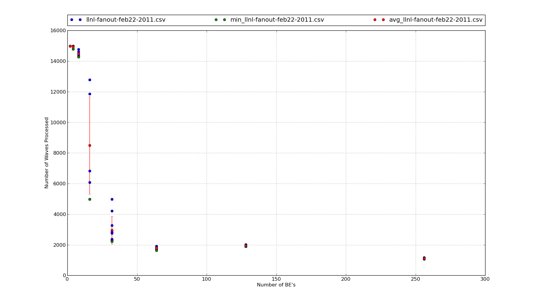 6 Tmail My E Mail In Form 1 Wikisysop 20090811165911 0 31 Original File Svg Nominally 573 X 444 Pixels Size Agglat Eq Frequency Atlas Feb22 2011